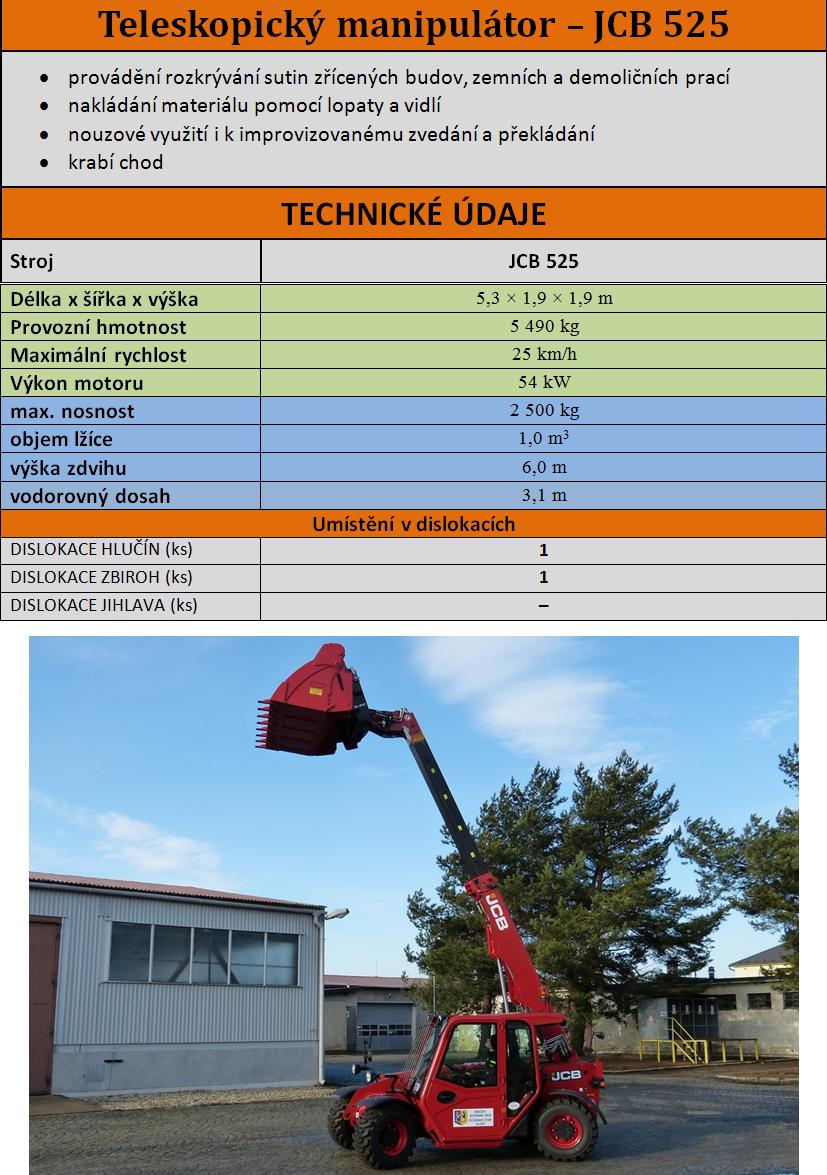 Zachranny Utvar Hzs Cr Teleskopicky Manipulator Jcb 525